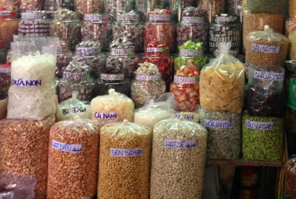 Market impressions